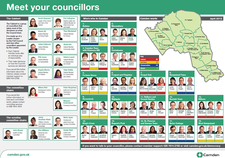 Meet your Councillors Poster APRIL 2013