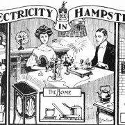 This postcard was designed for Hampstead's Electricity Department to send to its customers. The elegantly dressed couple are having dinner surrounded by electrical appliances, including a heater, fan, iron and coffee pot.  (c) Historical Publications
